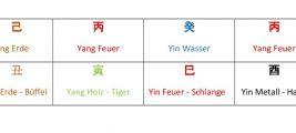 Abendworkshop – die Bedeutung des eigenen chinesischen Elementes