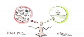 MBSR 8Wochenkurs – Mindfulness Based Stressreduction – Stressreduktion durch Achtsamkeit und Gewahrseein